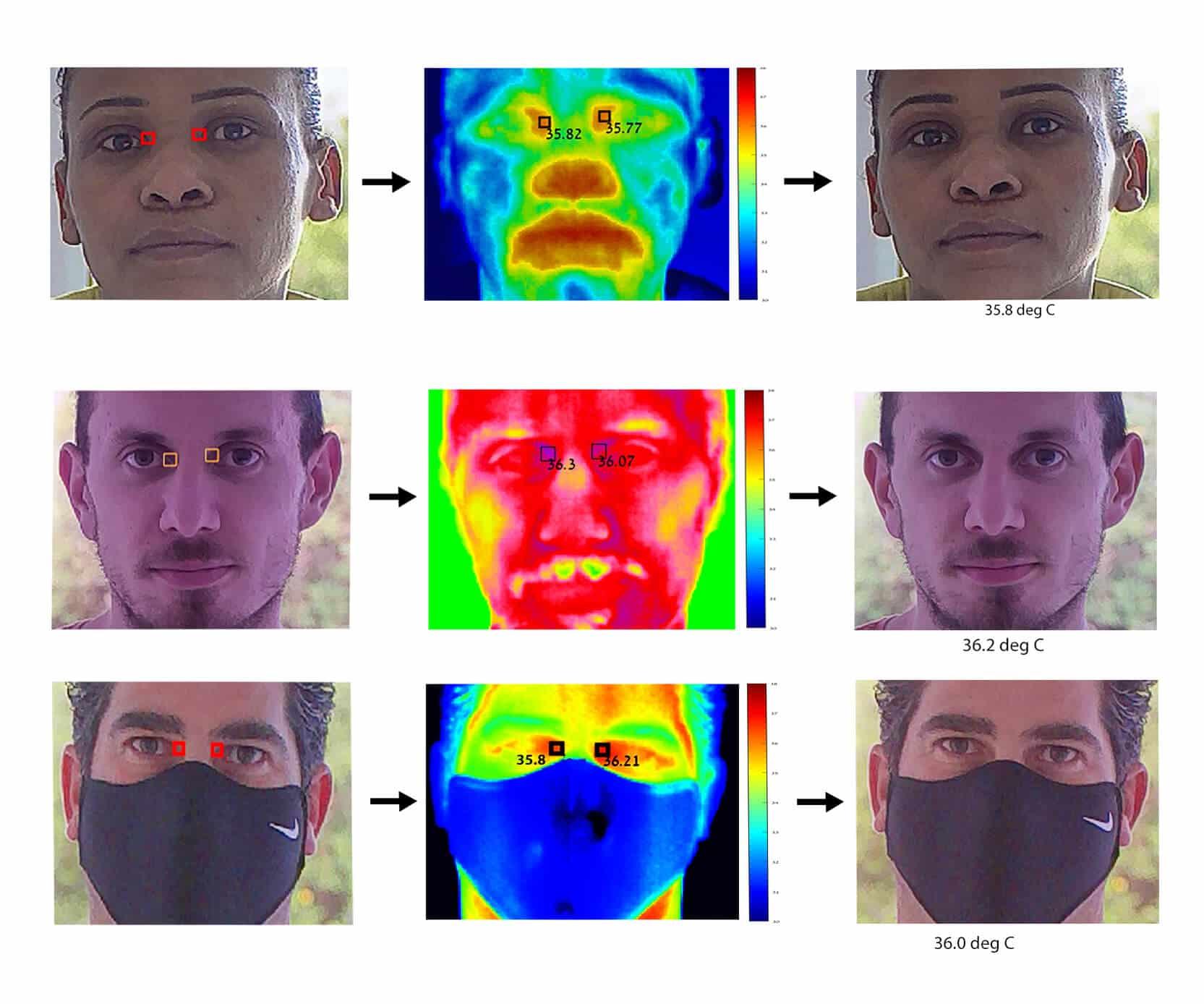 Body Temperature Screening